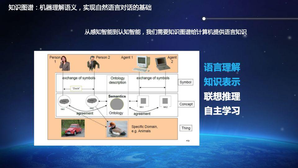 生鲜电商图谱_电商 知识图谱_电商产业链图谱